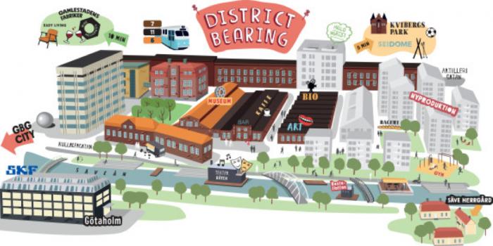 District Bearing.